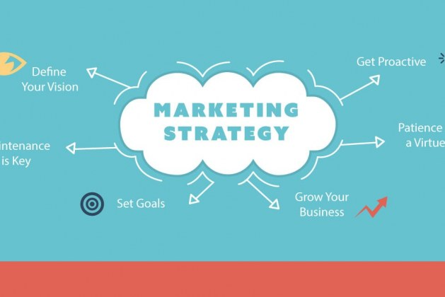 1-Marketing-Strategy-Components