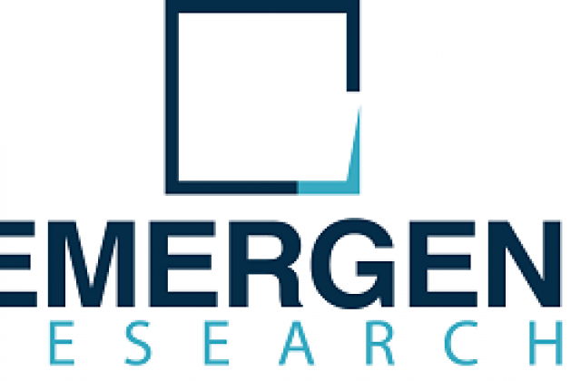 Biofuels Market Industry Size, Revenue and Statistics Analysis Research Report by 2027