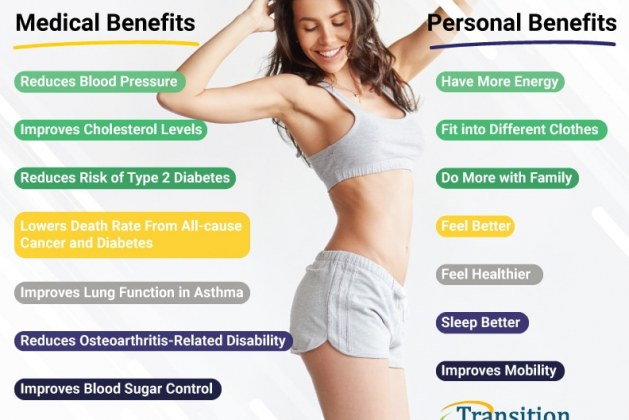 medical-weight-loss-graphic-V1